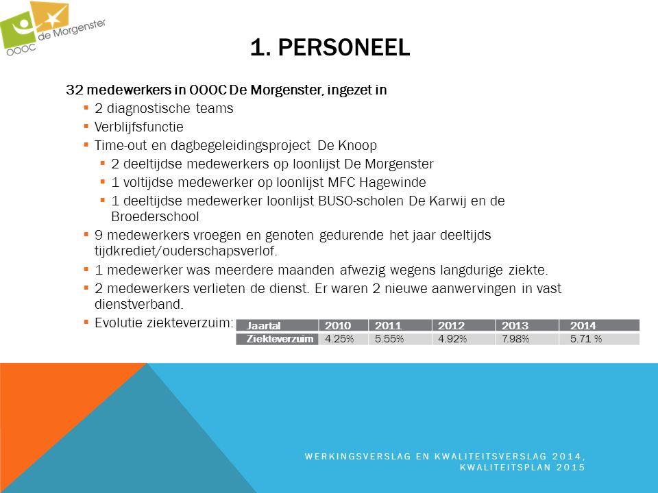 1. Personeel 32 medewerkers in OOOC De Morgenster, ingezet in