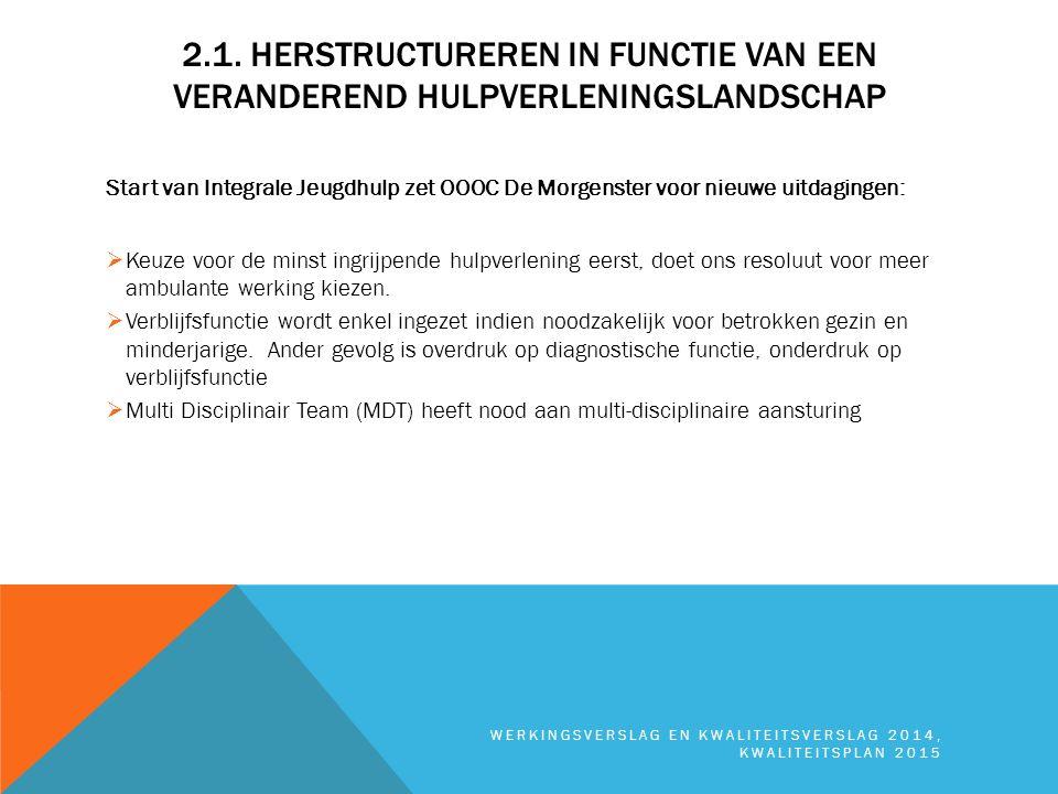 2.1. Herstructureren in functie van een veranderend hulpverleningslandschap