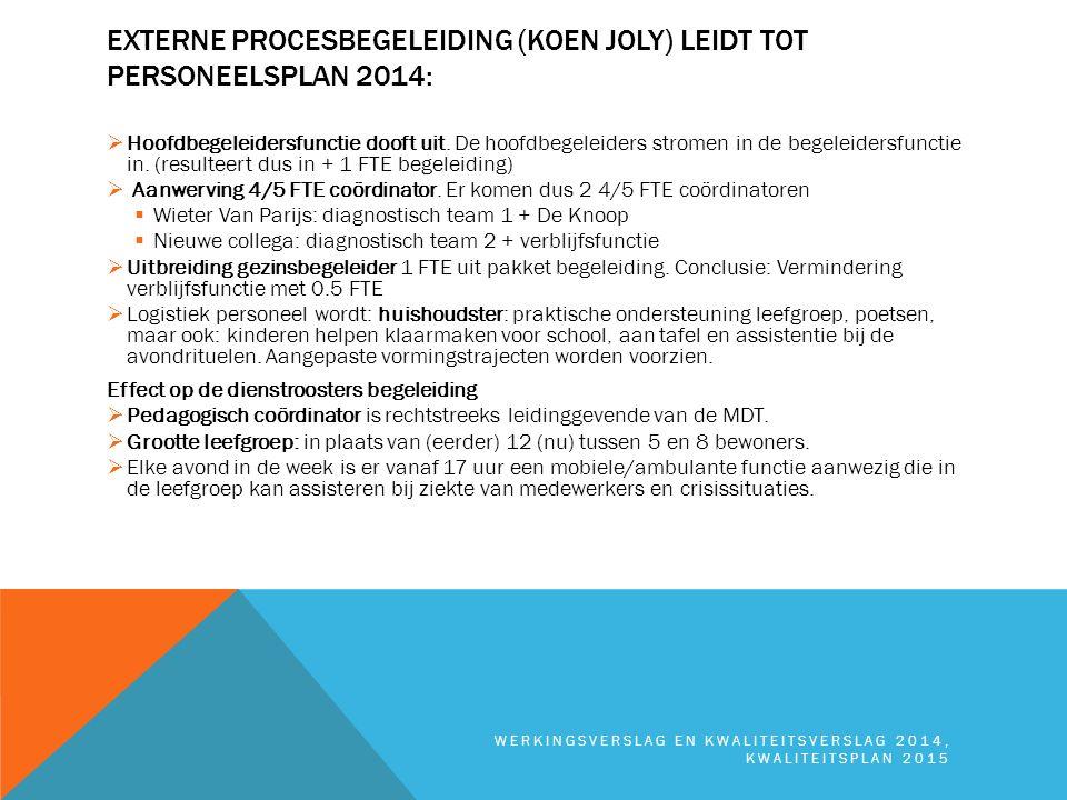 Externe procesbegeleiding (Koen Joly) Leidt tot personeelsplan 2014: