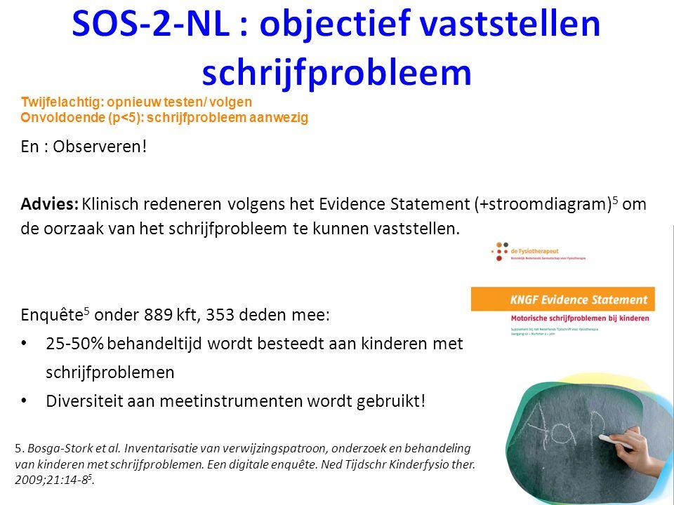 SOS-2-NL : objectief vaststellen schrijfprobleem