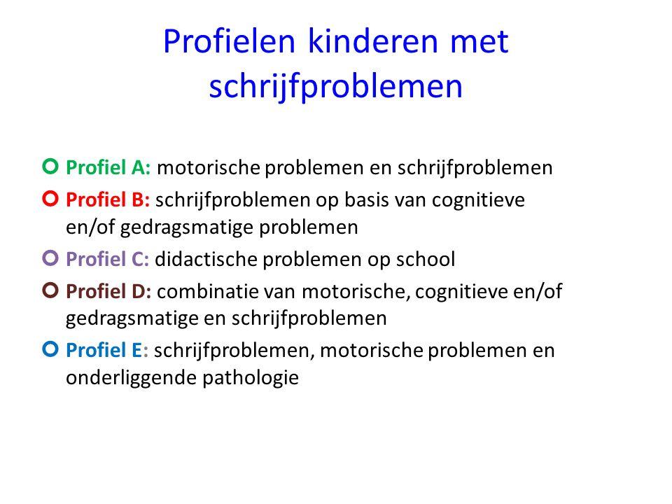 Profielen kinderen met schrijfproblemen