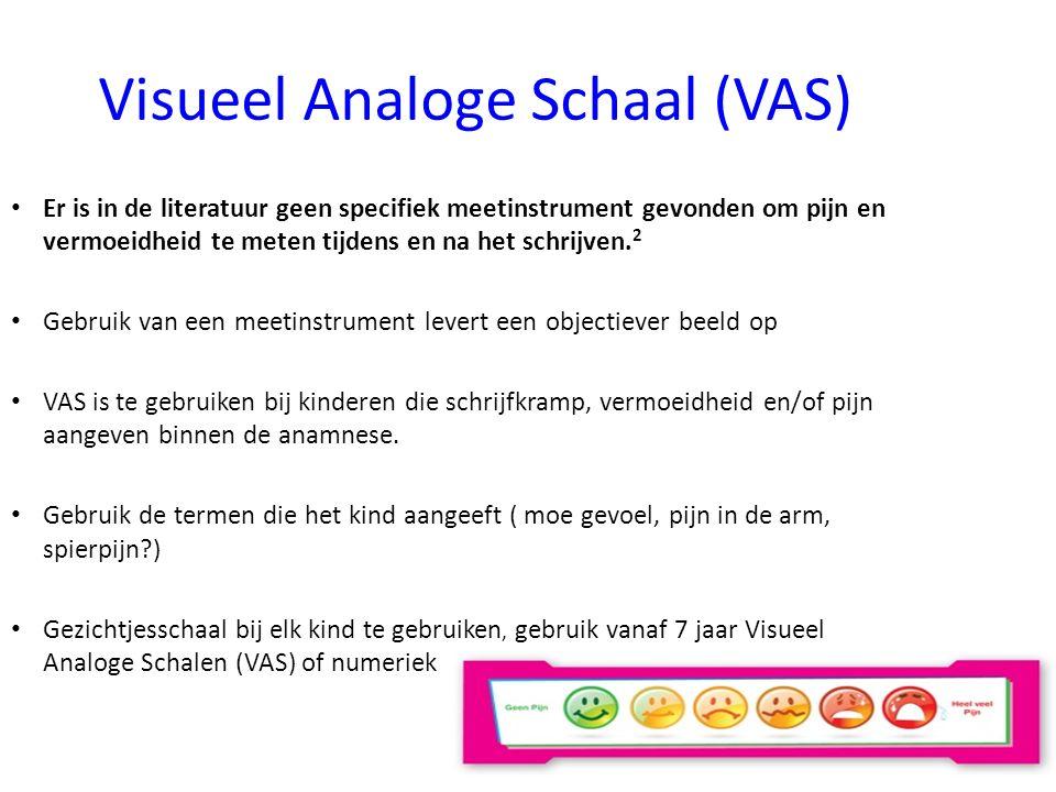 Visueel Analoge Schaal (VAS)