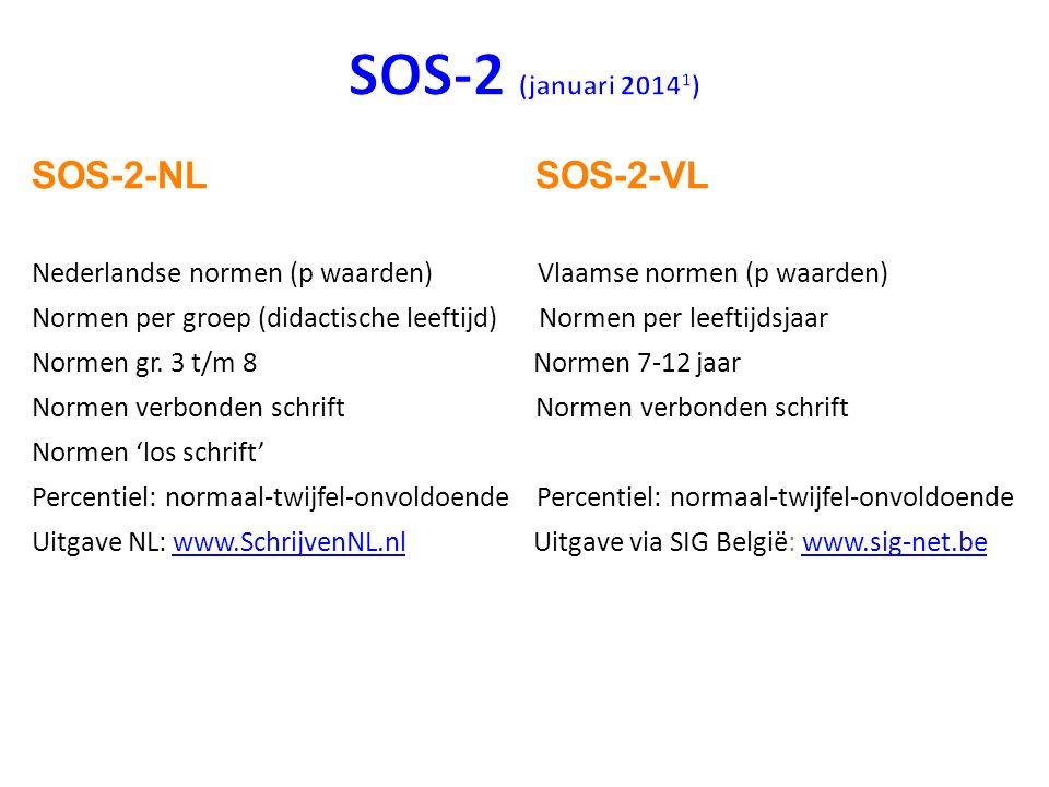 SOS-2 (januari 20141) SOS-2-NL SOS-2-VL