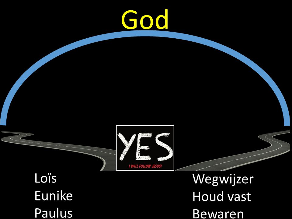 God Loïs Eunike Paulus Wegwijzer Houd vast Bewaren