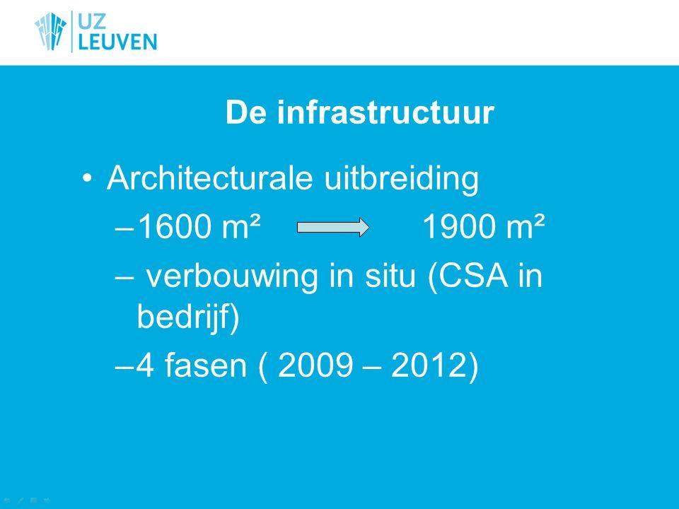 Architecturale uitbreiding 1600 m² 1900 m²