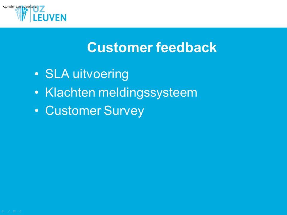 Customer feedback SLA uitvoering Klachten meldingssysteem