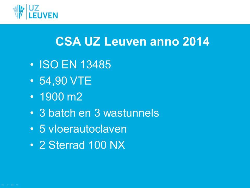 CSA UZ Leuven anno 2014 ISO EN 13485 54,90 VTE 1900 m2