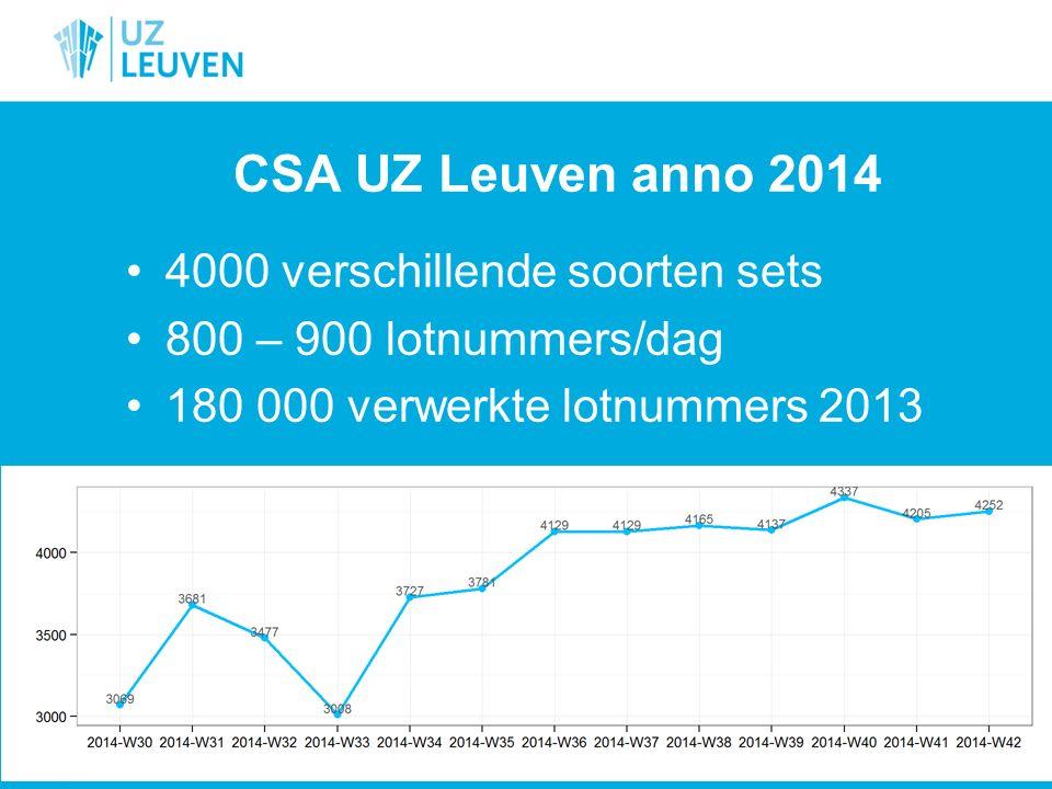 CSA UZ Leuven anno 2014 4000 verschillende soorten sets