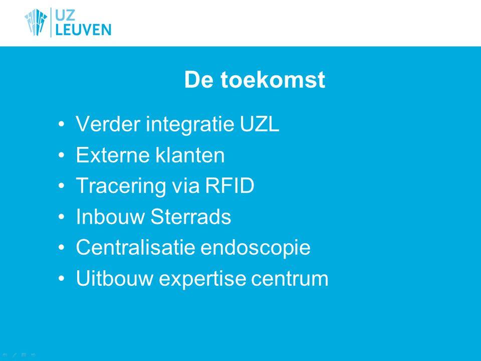 De toekomst Verder integratie UZL Externe klanten Tracering via RFID