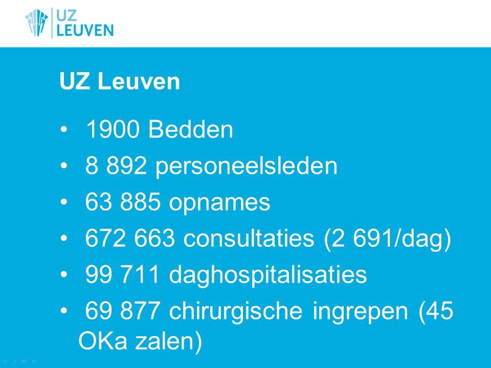 69 877 chirurgische ingrepen (45 OKa zalen)