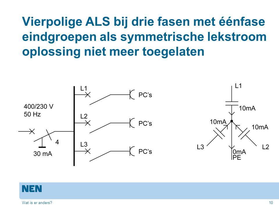 Vierpolige ALS bij drie fasen met éénfase eindgroepen als symmetrische lekstroom oplossing niet meer toegelaten