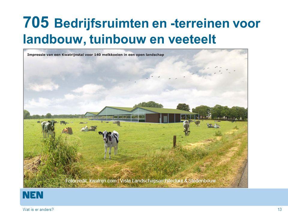 705 Bedrijfsruimten en -terreinen voor landbouw, tuinbouw en veeteelt
