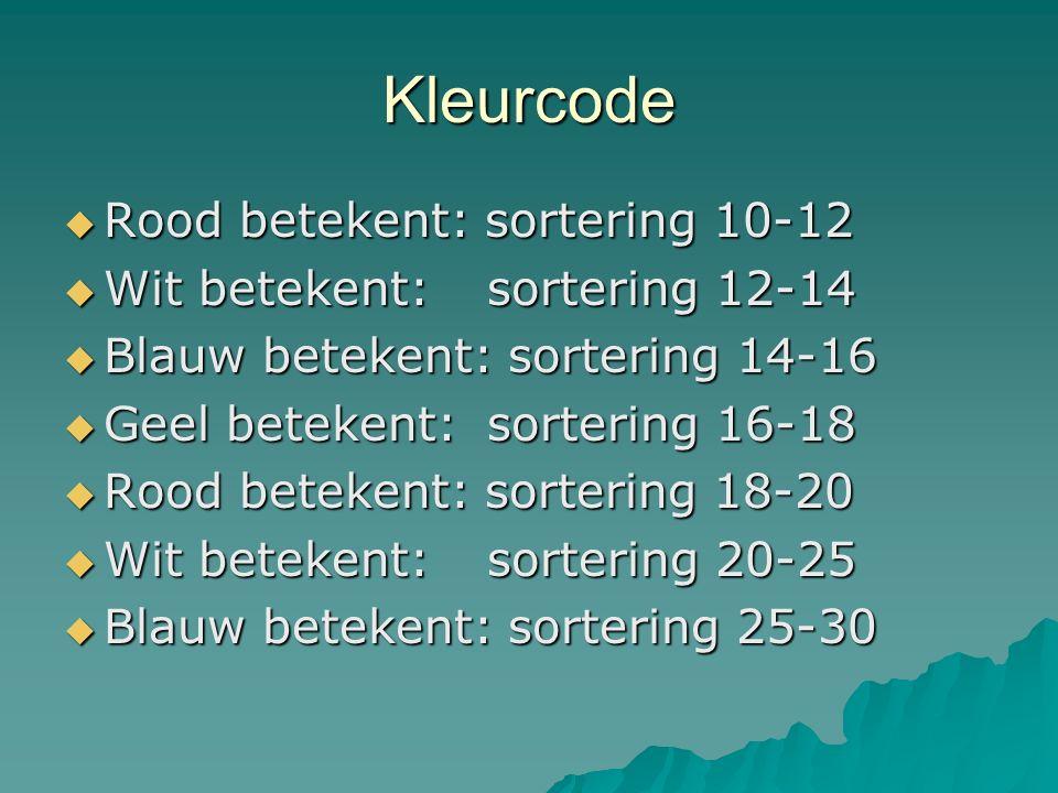 Kleurcode Rood betekent: sortering 10-12 Wit betekent: sortering 12-14