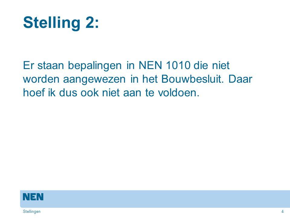 Stelling 2: Er staan bepalingen in NEN 1010 die niet worden aangewezen in het Bouwbesluit. Daar hoef ik dus ook niet aan te voldoen.