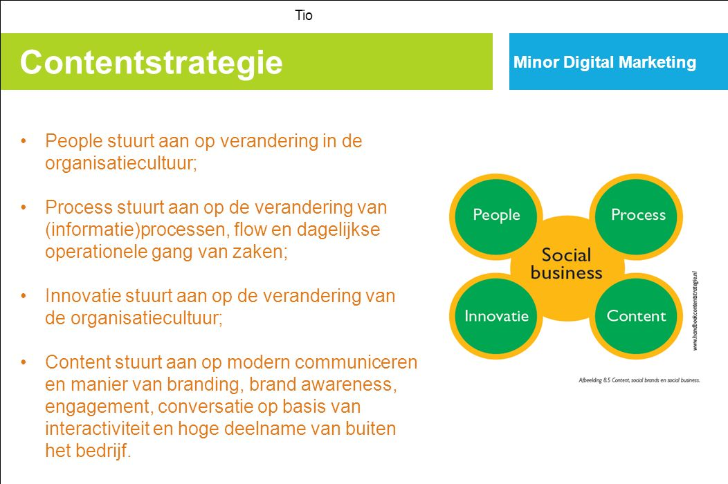 Tio Minor Digital Marketing. Contentstrategie. People stuurt aan op verandering in de organisatiecultuur;