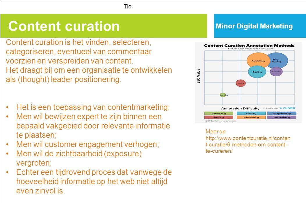 Tio Minor Digital Marketing. Content curation.