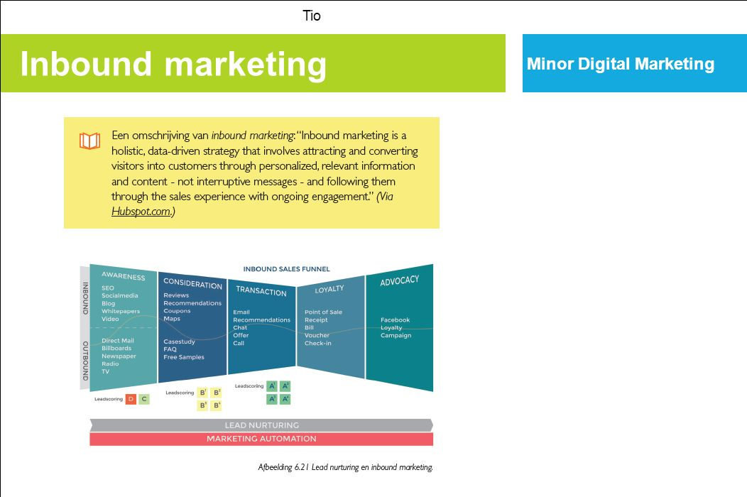 Tio Minor Digital Marketing Inbound marketing