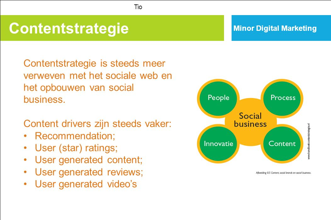Tio Minor Digital Marketing. Contentstrategie. Contentstrategie is steeds meer verweven met het sociale web en het opbouwen van social business.
