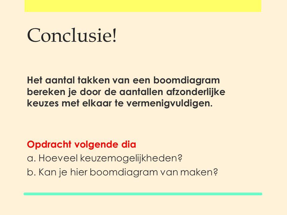 Conclusie!