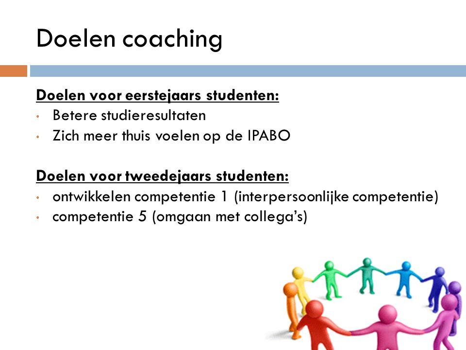 Doelen coaching Doelen voor eerstejaars studenten: