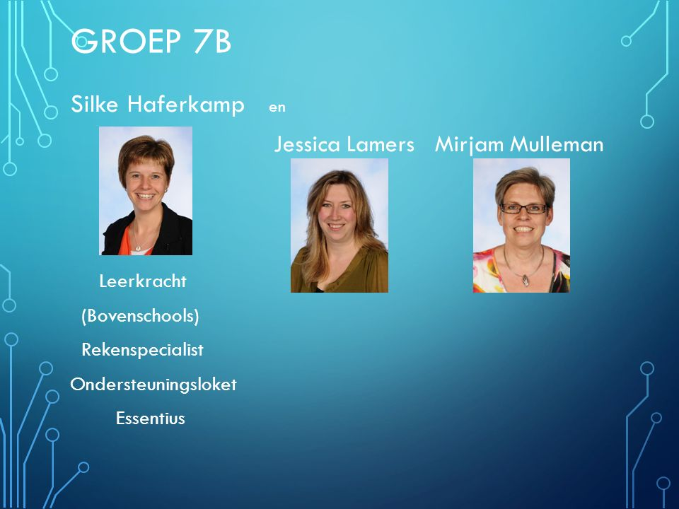 Groep 7B Silke Haferkamp en Leerkracht (Bovenschools) Rekenspecialist