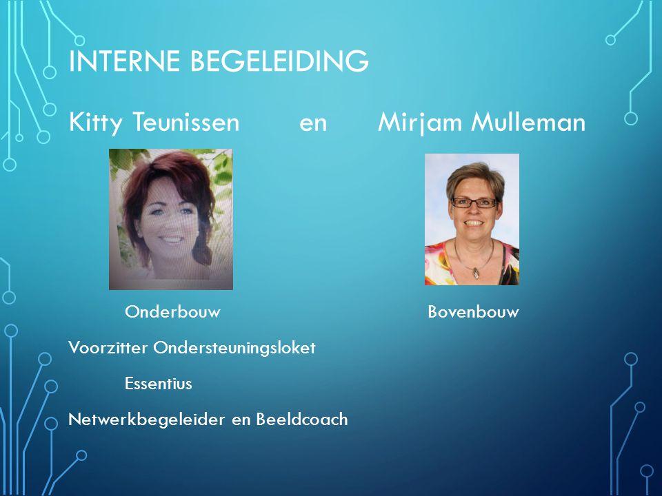 Interne Begeleiding Kitty Teunissen en Mirjam Mulleman