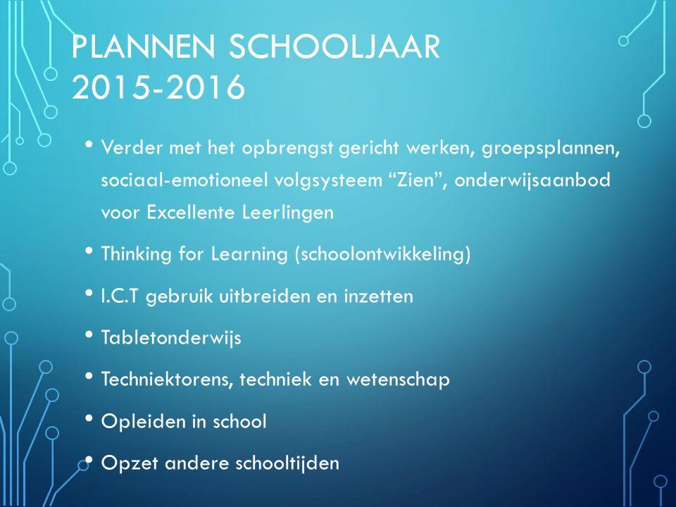 PLANNEN SCHOOLJAAR 2015-2016