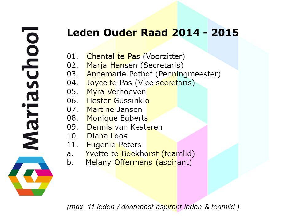 Leden Ouder Raad 2014 - 2015 01. Chantal te Pas (Voorzitter)