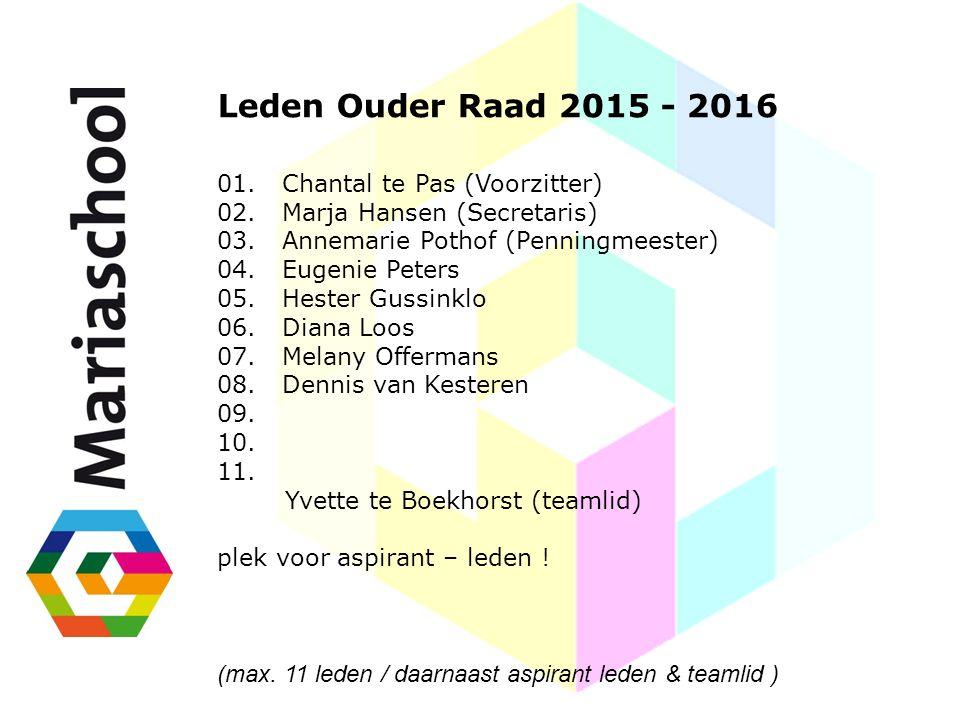 Leden Ouder Raad 2015 - 2016 01. Chantal te Pas (Voorzitter)