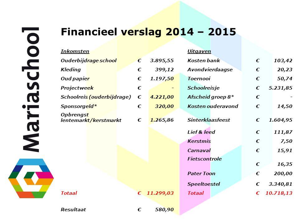Financieel verslag 2014 – 2015 Inkomsten Uitgaven Ouderbijdrage school
