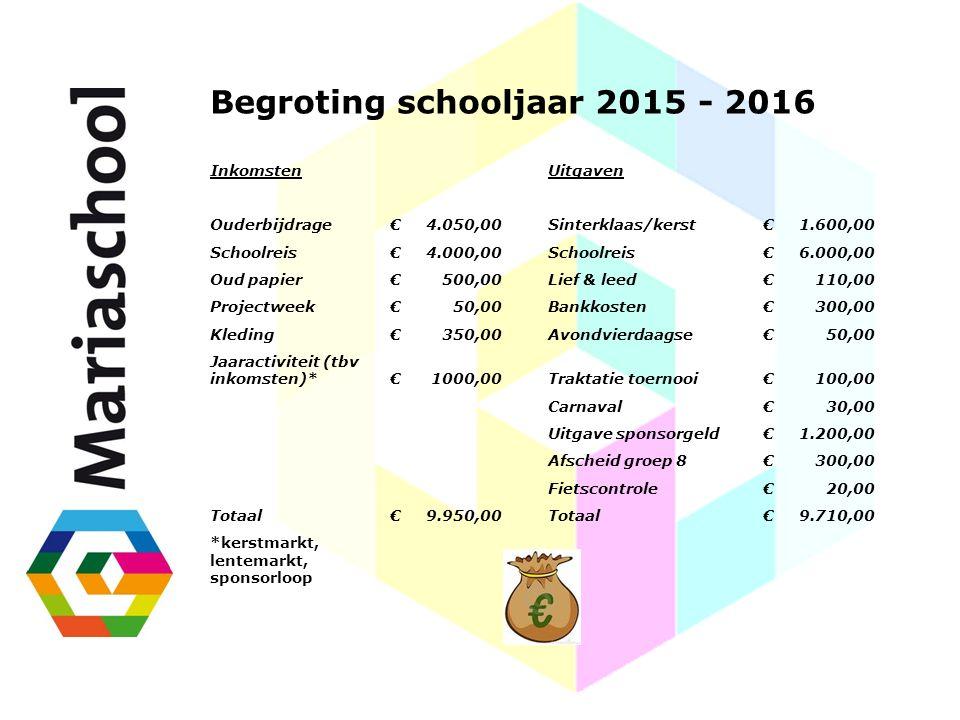 Begroting schooljaar 2015 - 2016