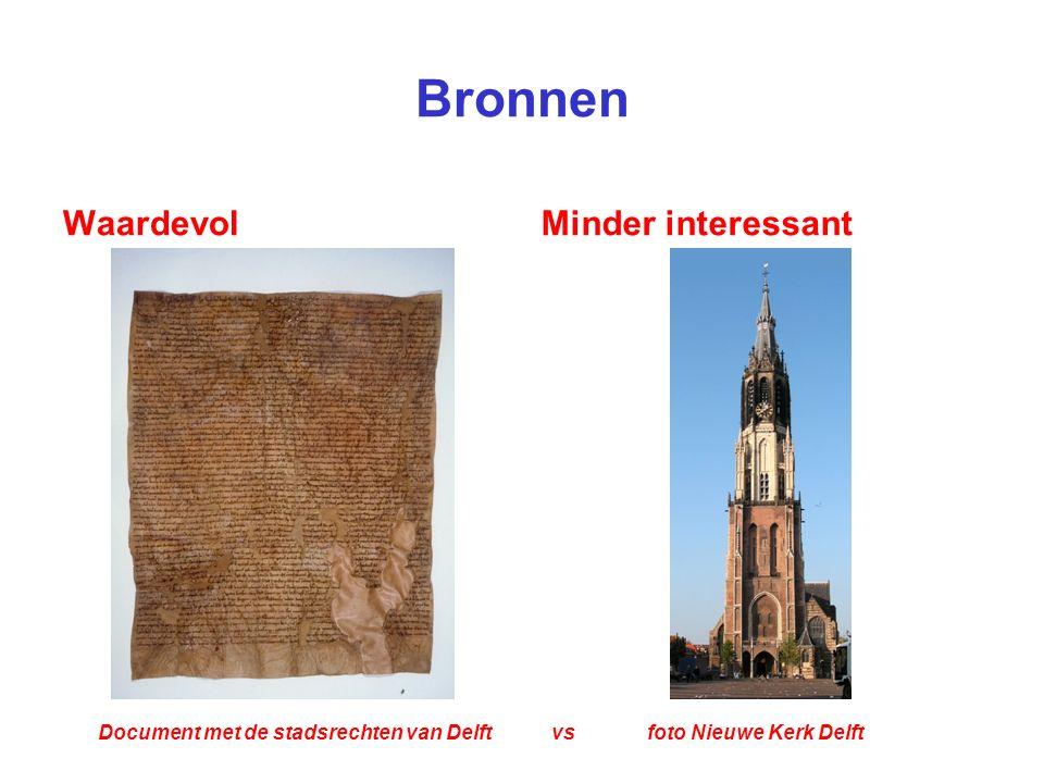 Document met de stadsrechten van Delft vs foto Nieuwe Kerk Delft