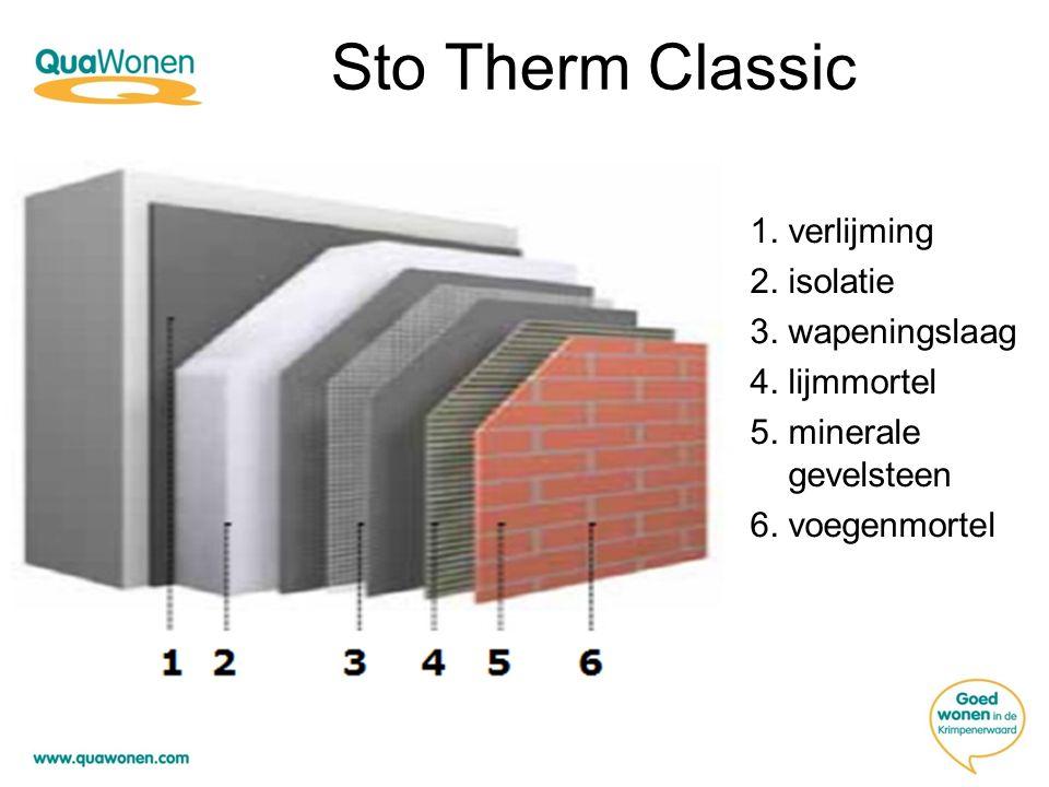Sto Therm Classic 1. verlijming 2. isolatie 3. wapeningslaag 4.