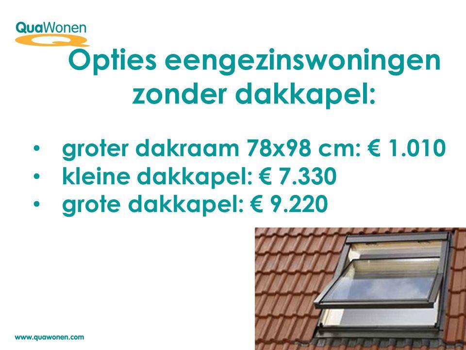 Opties eengezinswoningen zonder dakkapel: