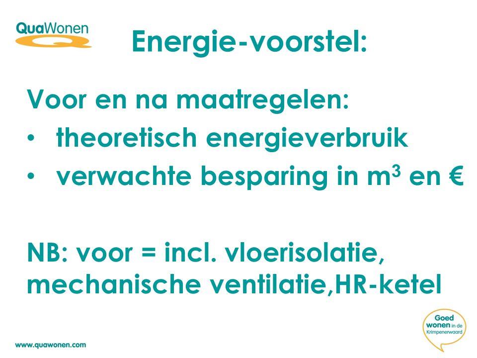 Energie-voorstel: Voor en na maatregelen: theoretisch energieverbruik