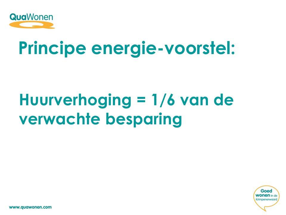 Principe energie-voorstel: