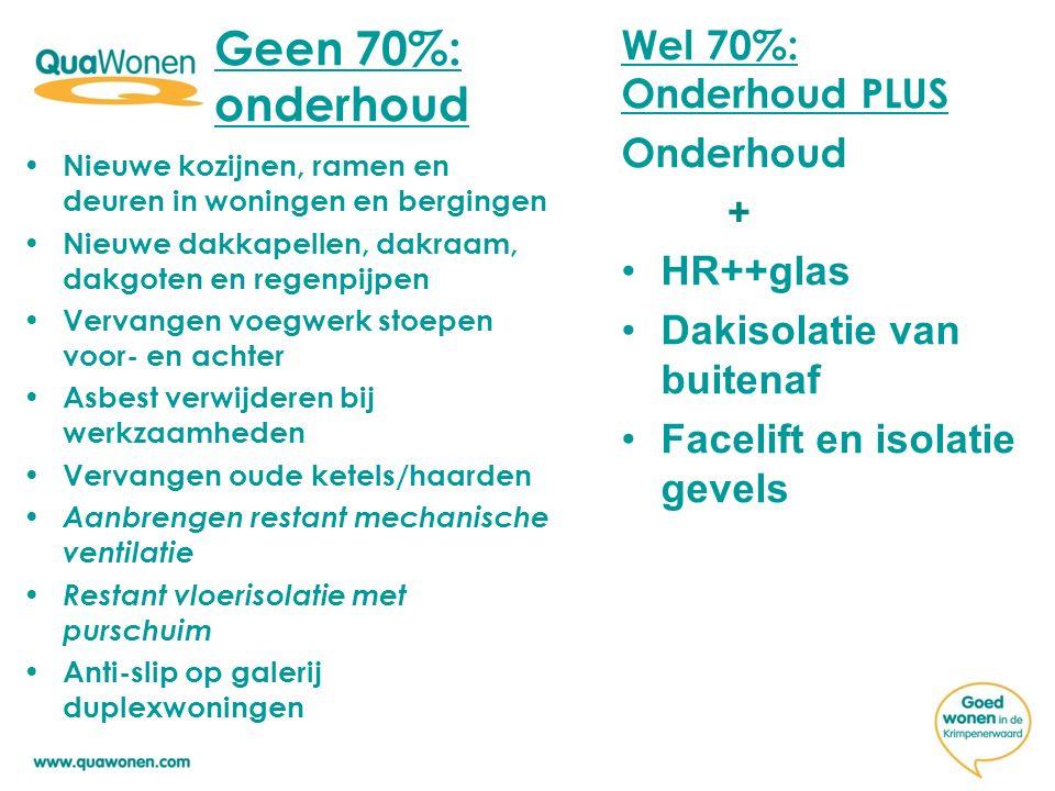Geen 70%: onderhoud Wel 70%: Onderhoud PLUS Onderhoud + HR++glas