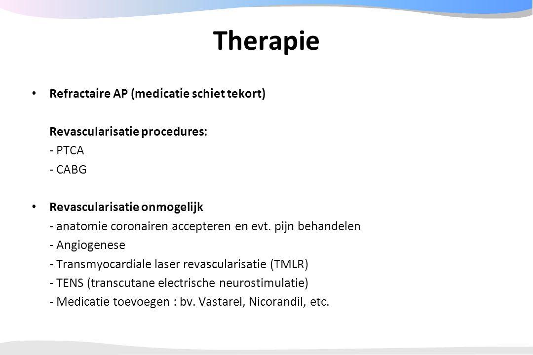 Therapie Refractaire AP (medicatie schiet tekort)
