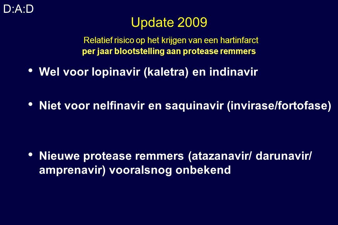 Update 2009 Relatief risico op het krijgen van een hartinfarct per jaar blootstelling aan protease remmers