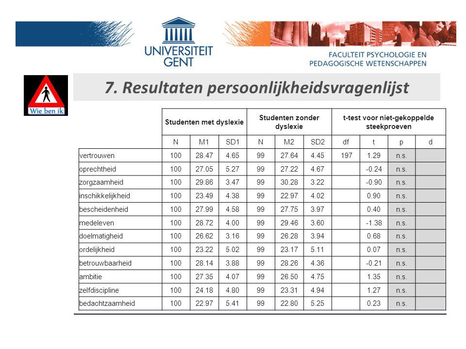 7. Resultaten persoonlijkheidsvragenlijst