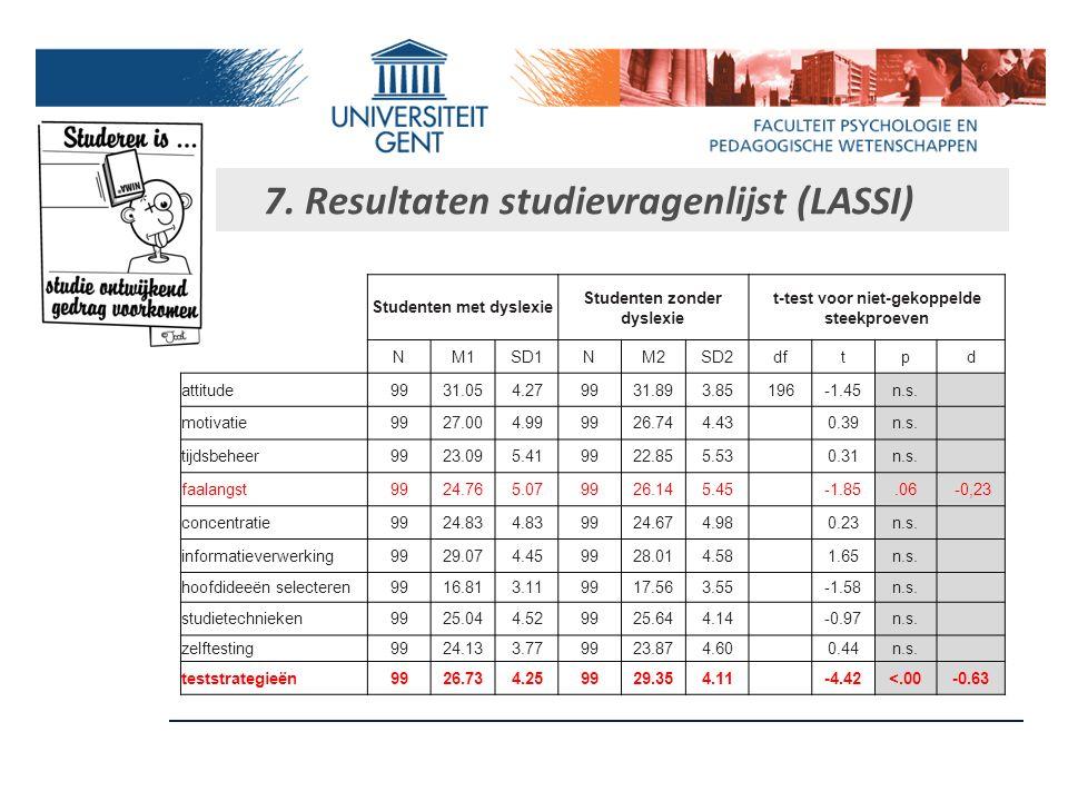 7. Resultaten studievragenlijst (LASSI)