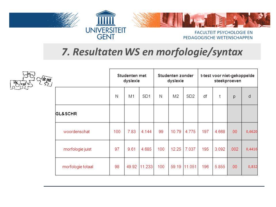 7. Resultaten WS en morfologie/syntax