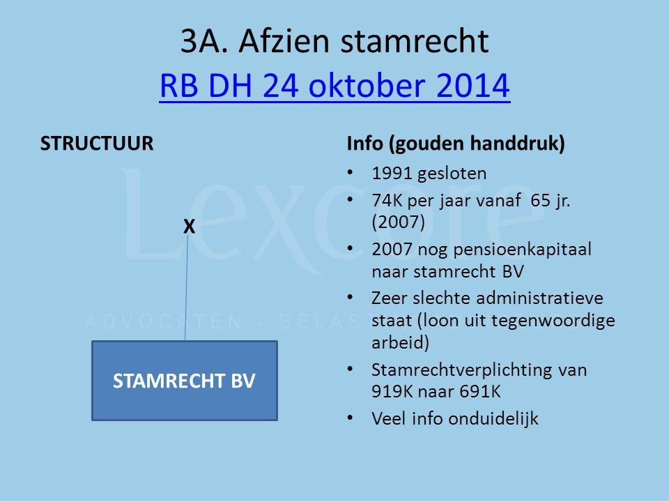 3A. Afzien stamrecht RB DH 24 oktober 2014