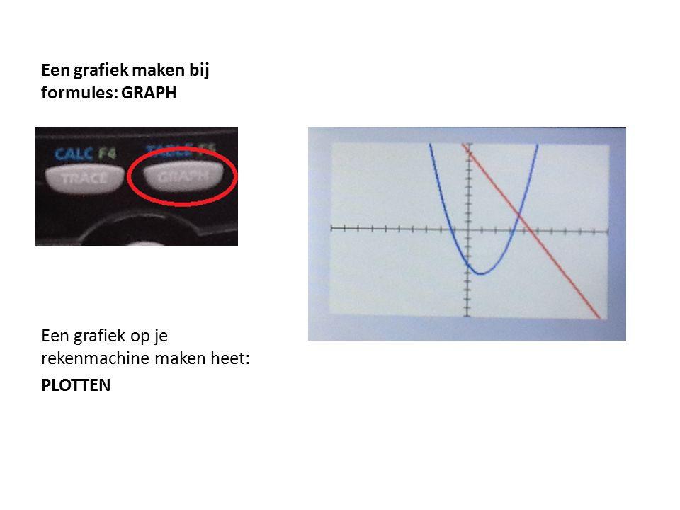 Een grafiek maken bij formules: GRAPH