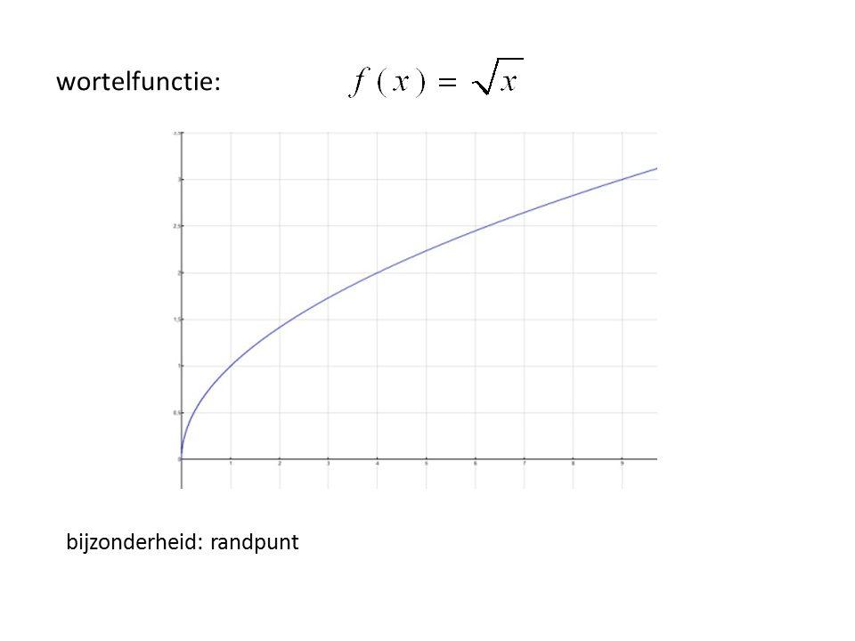 wortelfunctie: bijzonderheid: randpunt