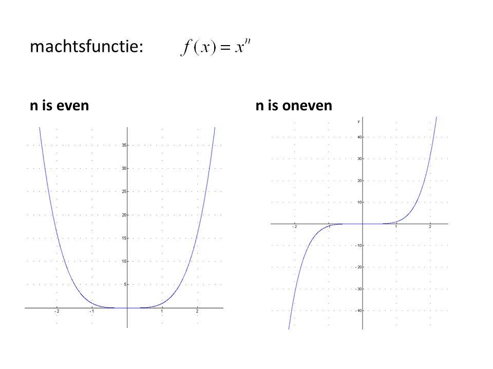 machtsfunctie: n is even n is oneven