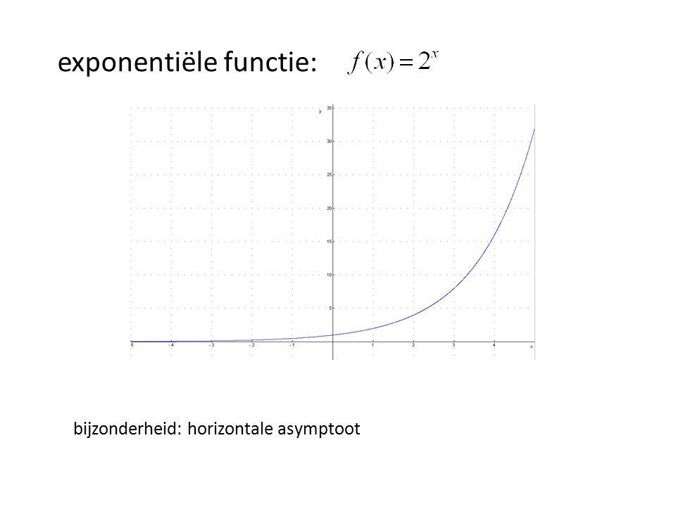 exponentiële functie: