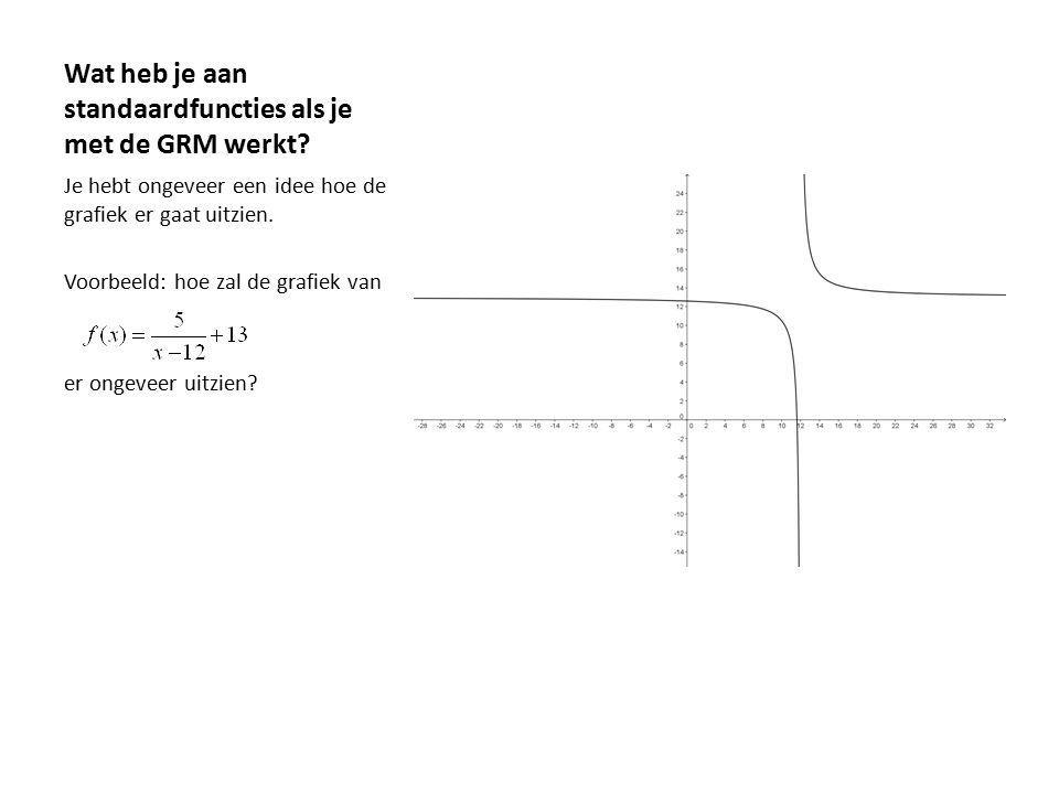 Wat heb je aan standaardfuncties als je met de GRM werkt