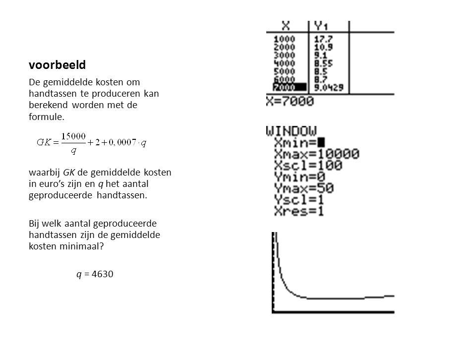 voorbeeld De gemiddelde kosten om handtassen te produceren kan berekend worden met de formule.