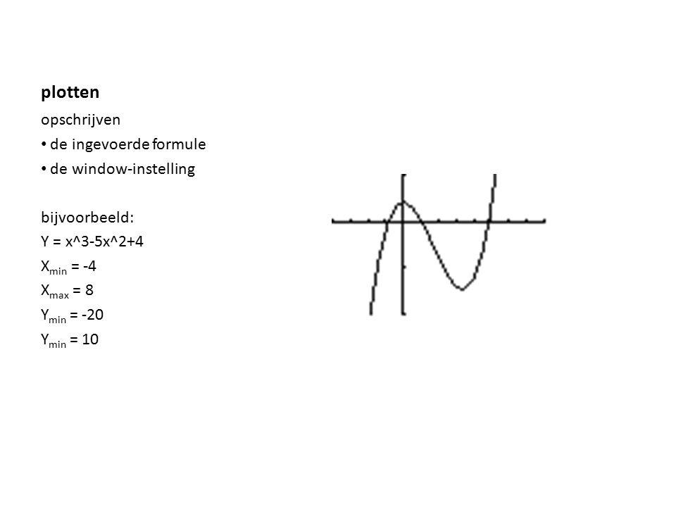 plotten opschrijven de ingevoerde formule de window-instelling